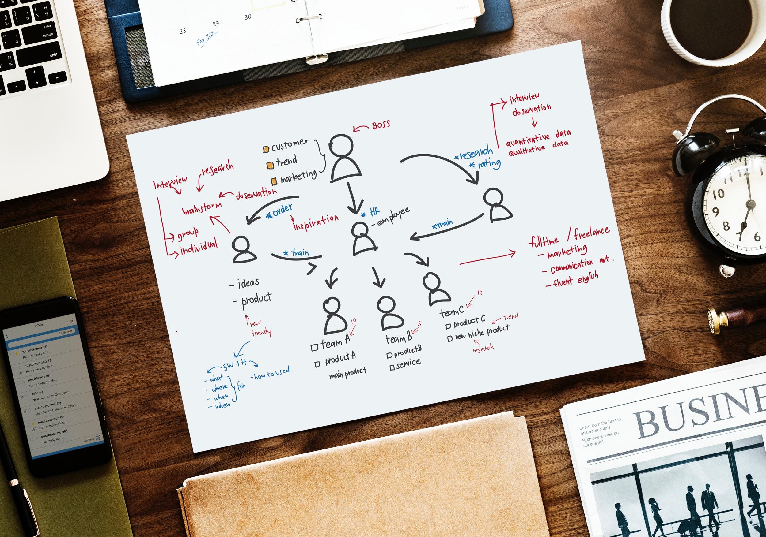 In lockerer Atmosphäre neue digitale Geschäftsmodelle entwickeln