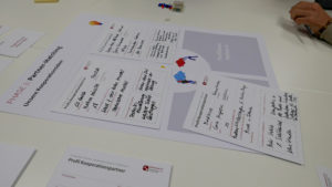 Workshop Phase 1: Partner-Matching