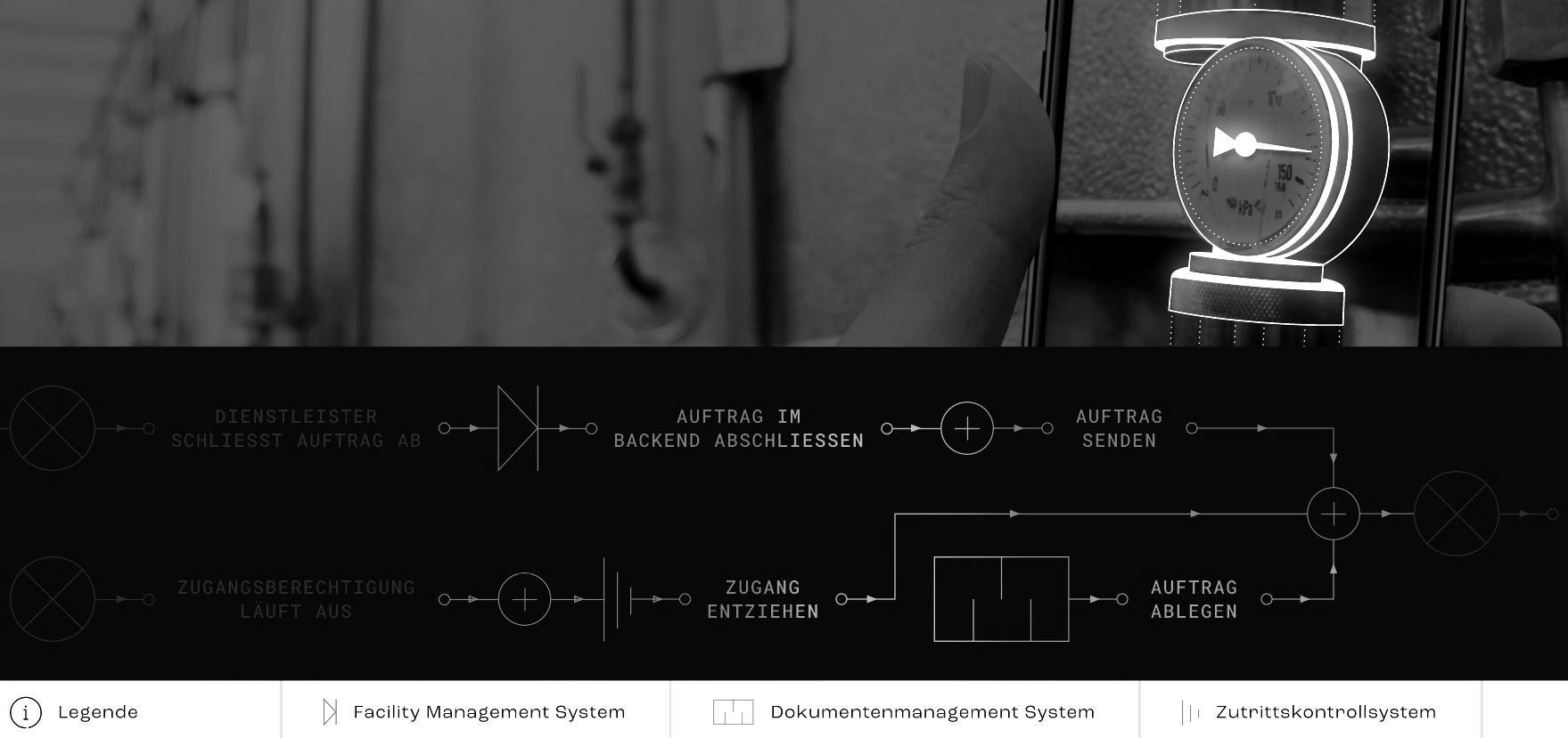 Stärken bündeln: Eine Software-Gesamtlösung für das Facility Management stellt sich vor